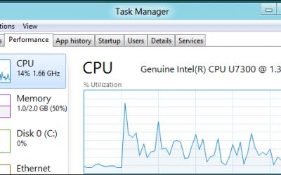 آموزش استفاده از  Task Manager