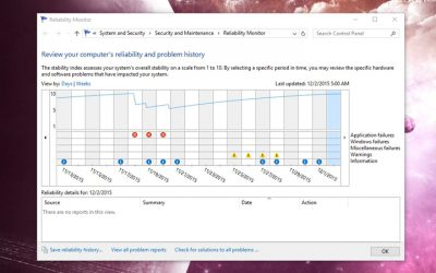 Reliability Monitor مراقبت از سیستم